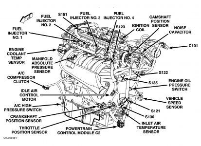 2004 Dodge Neon Motor Wiring Diagram : 36 Wiring Diagram