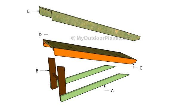 Dog Ramp Plans: Dog Ramp/Stair Ideas