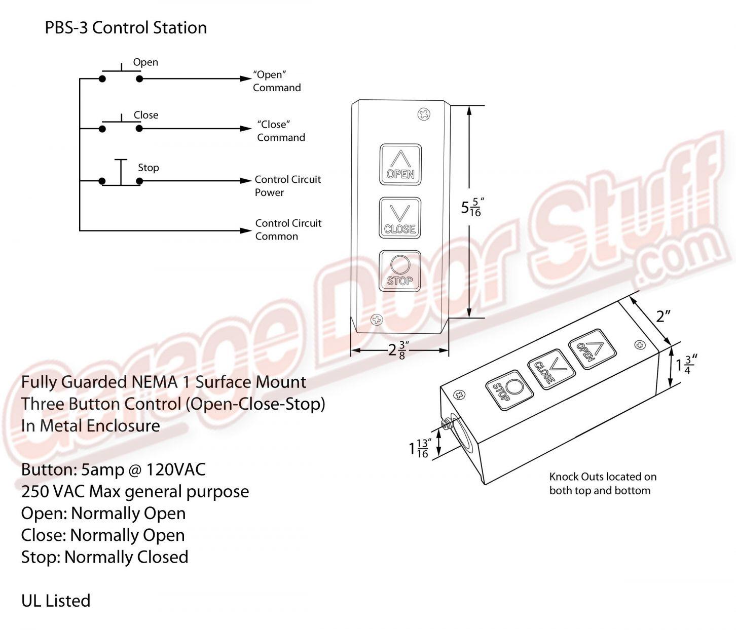 17 Electric Roller Door Wiring Diagram Wiring Diagram In 2020