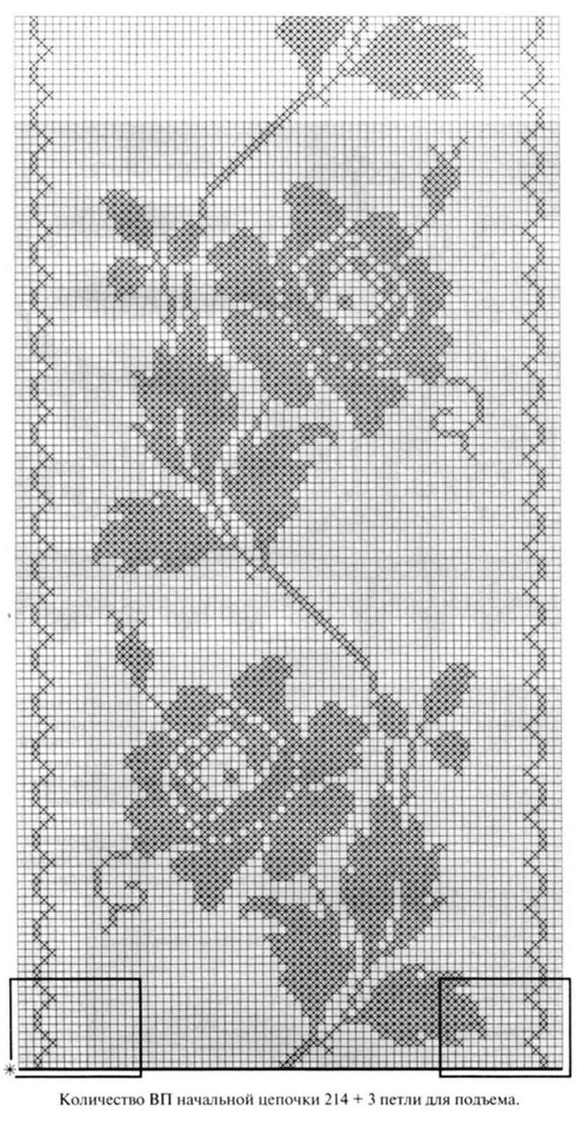 Sugestões de Presentes, trabalhos em crochê e dicas para a mulher atual,que trabalha, cuida da casa,da familia e ainda tem tempo para fazer crochê.