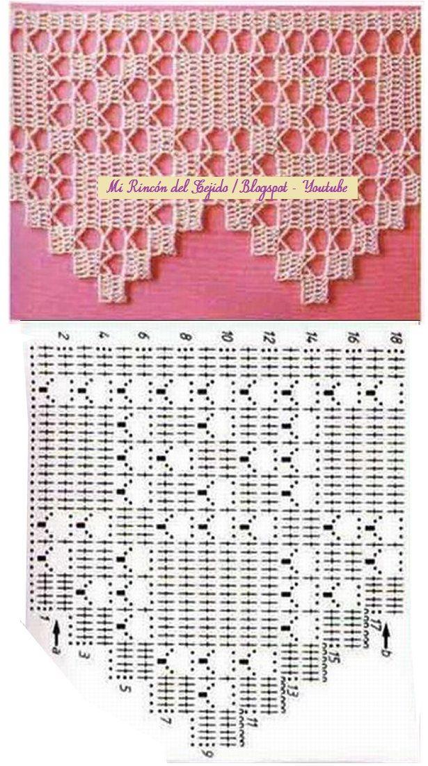 ❤ ✿ Mi Rincón del Tejido ✿ ❤: Varios modelos de cenefas (cortinas) con gráficos