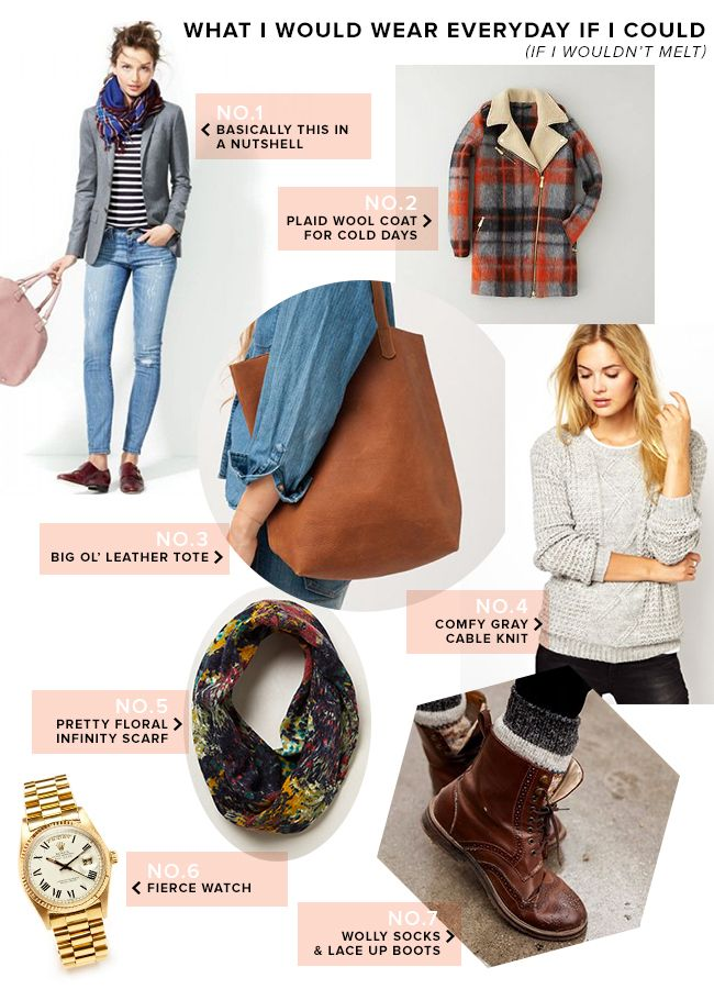 Fall Wears: What I Would Wear Everyday (If I Would Not Melt) // LoveCreative Blog