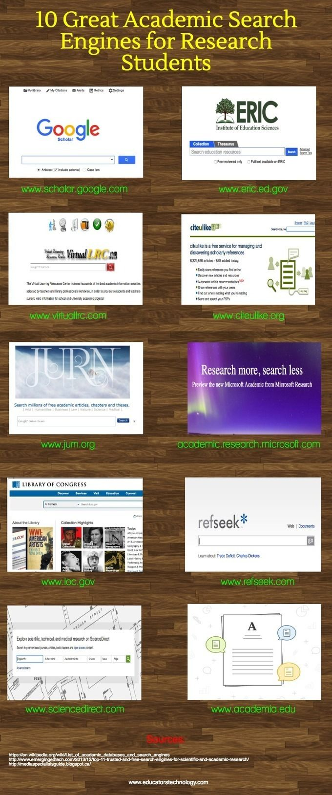 10 Great Academic Search Engines For Research Students Daring Ed Tech Educational Technology Research Skills Values Education