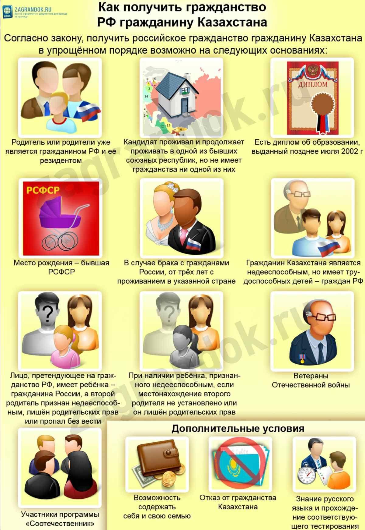 Чтобы получить гражданство рф регистрация граждан где должна быть