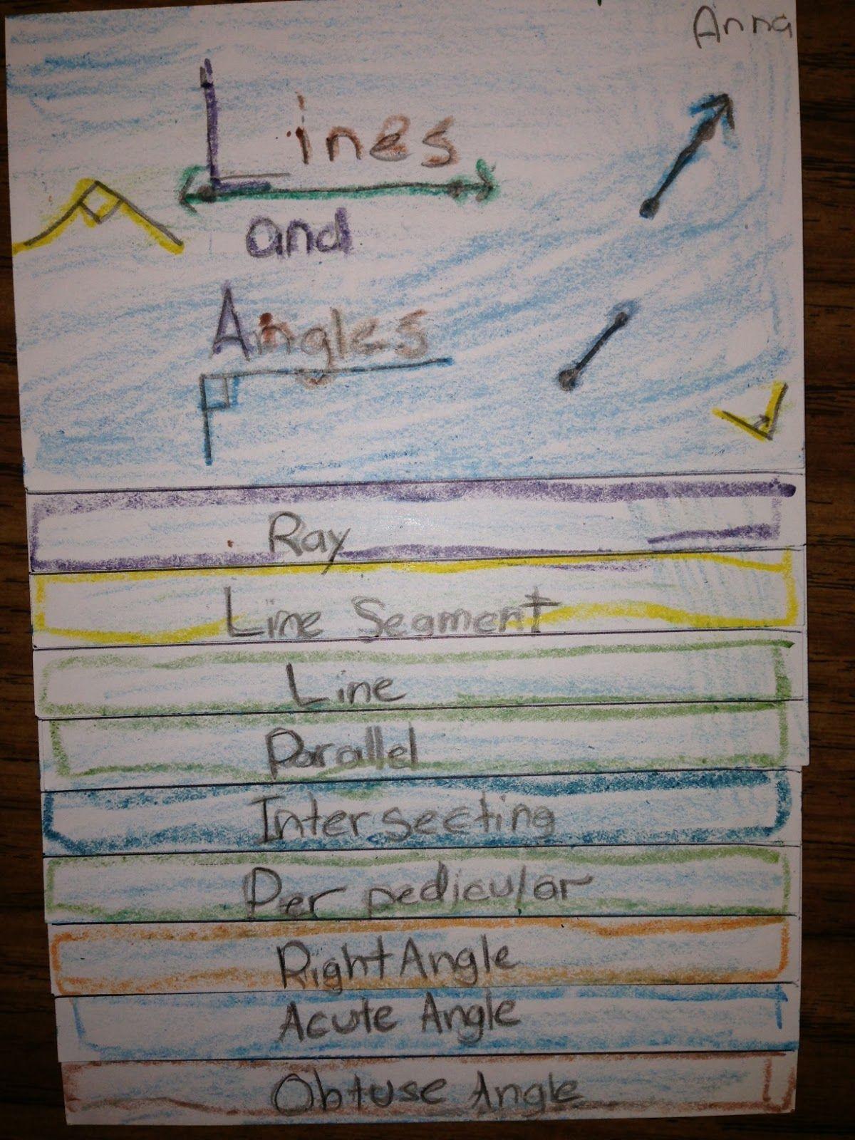 Teks 5 5 Au Nce 5th Grade Behavior Classify 2d Shapes