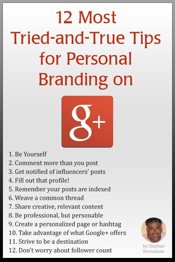 Keys To Success For A Branding Strategy On Google Via Most
