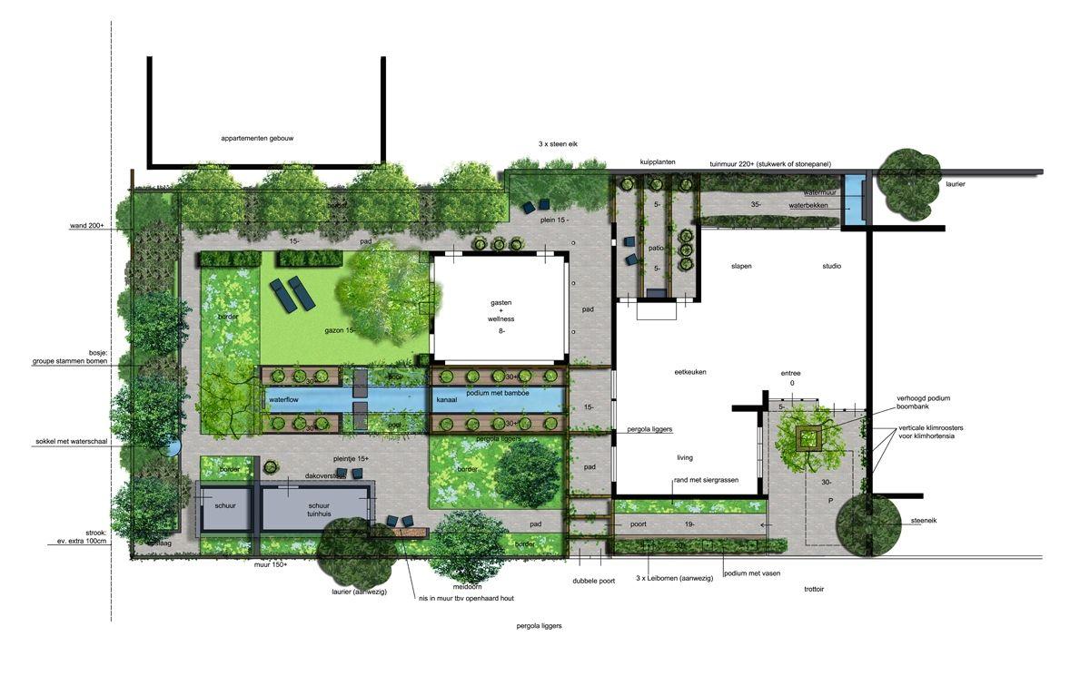 Pin Op Tuinontwerp 3d Garden Design