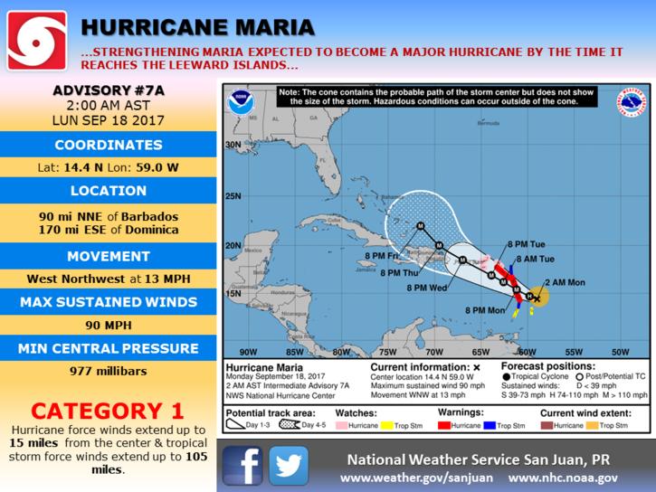 San Juan Pr Storm Marine Weather Storm Center