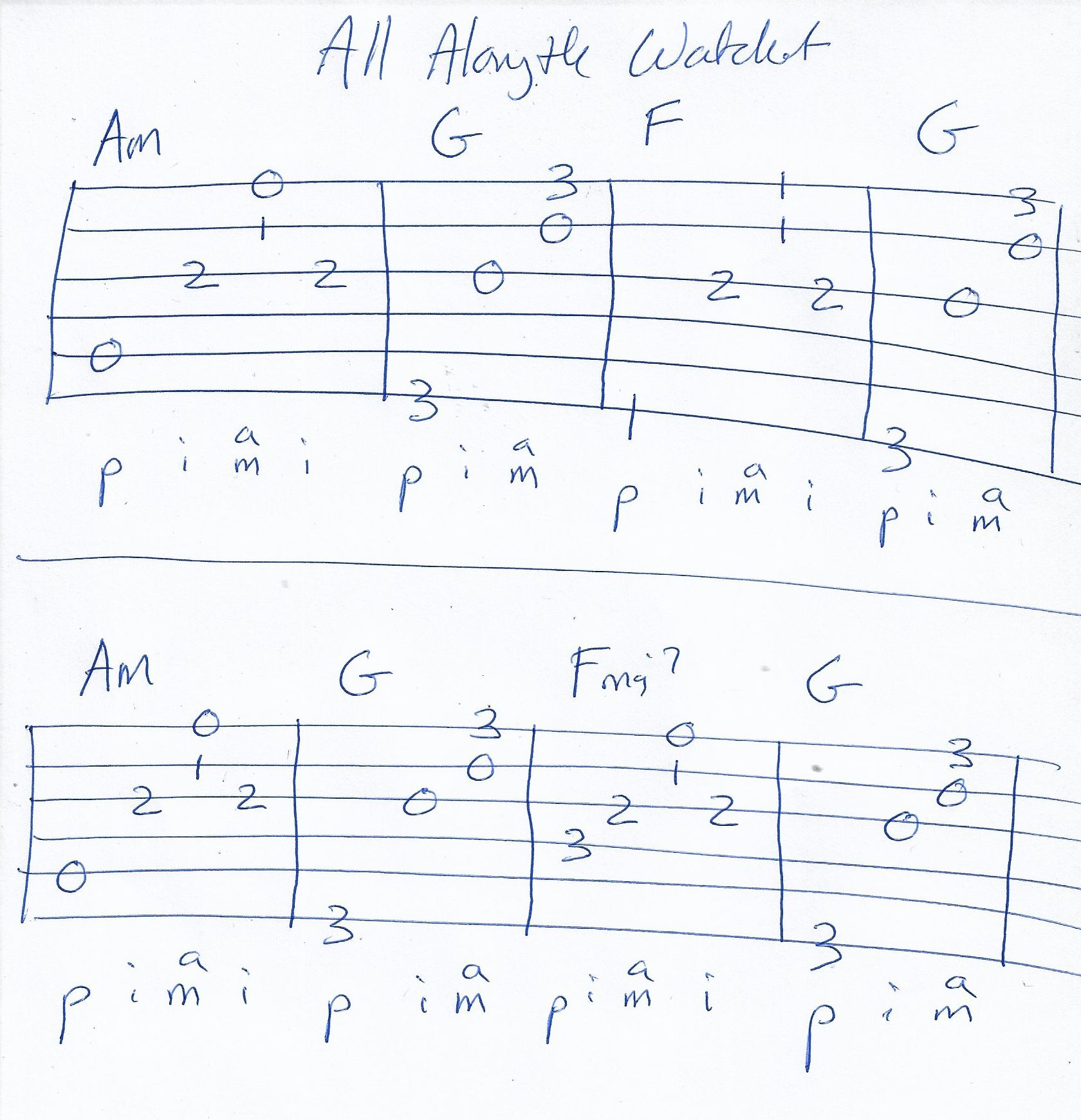 Pin On 2020 Guitar Lesson Chord Charts