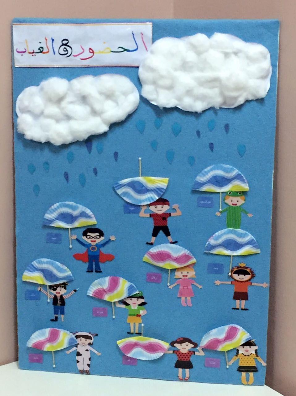 مادة وسائل تعليمية طريقة الوسيلة الأطفال الحاضرين تضع لهم المعلمة المظلة اما الغائبين لاتضع لهم انتقادات على اللوحة ١ الاب Kids Rugs Decor Home Decor