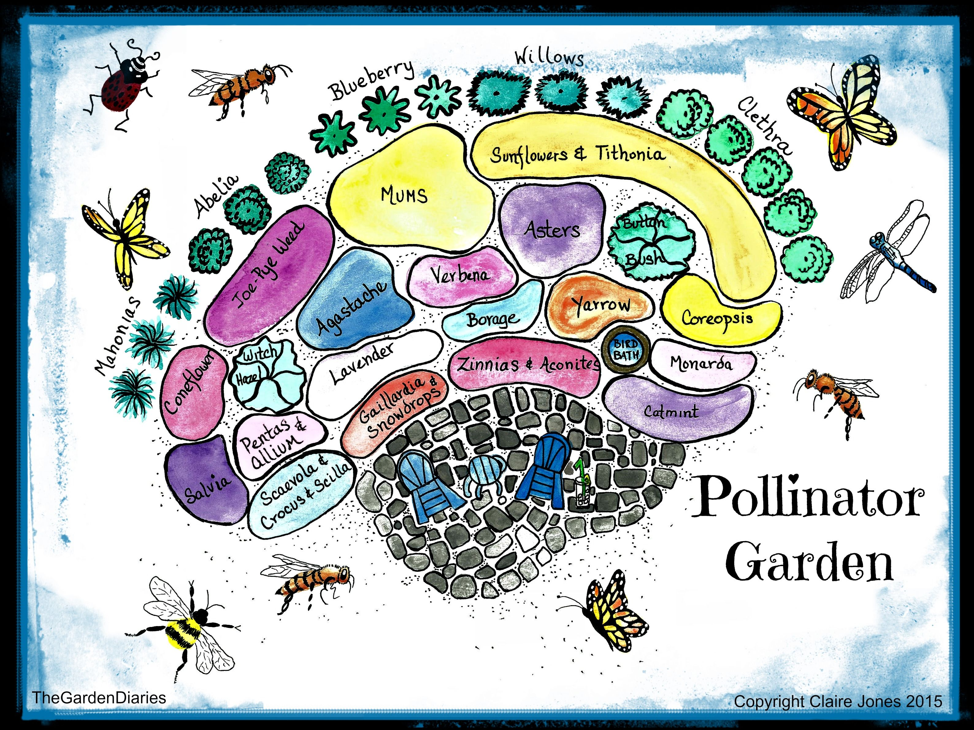 Garden Design with Pollinator Plants Pin by Claire Jones on Original Pollination Posters  Pinterest