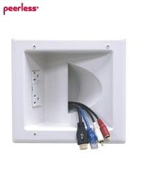 Recessed tv wall mount outlet when i build home living - Tv mount wall plate ...