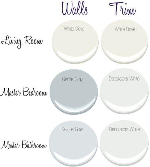 Living Room Master Br Bathroom Paint Color Scheme Bm White Dove Gentle Gray Decorators Bathroom Paint Color Schemes Painting Bathroom Coastal Decor