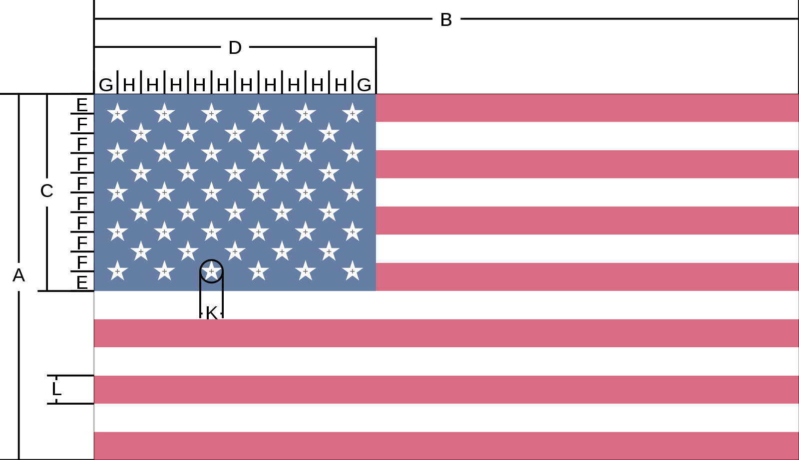 File Flag Of The United States Specification Svg Flag Striped Art Flag Design