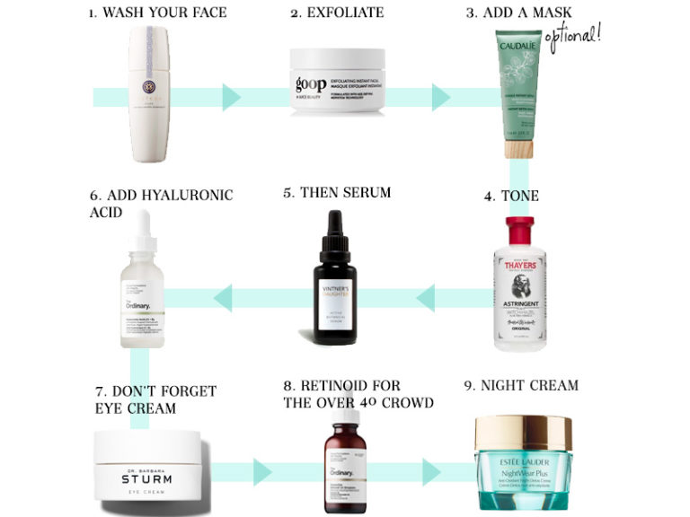 The Best Order to Apply Skincare Products at Night Skin