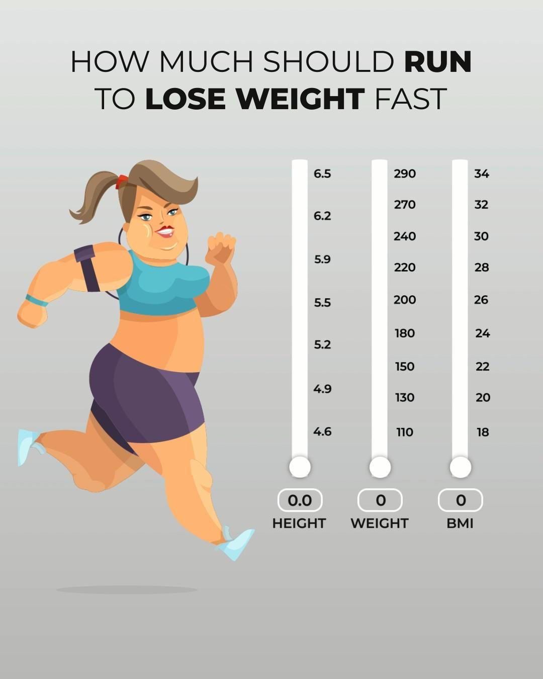 Running to Slim Down