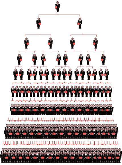 geld verdienen pyramid system in kryptomünzen investieren