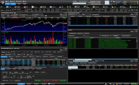 Etrade Trading Platform E Trade Option Trading