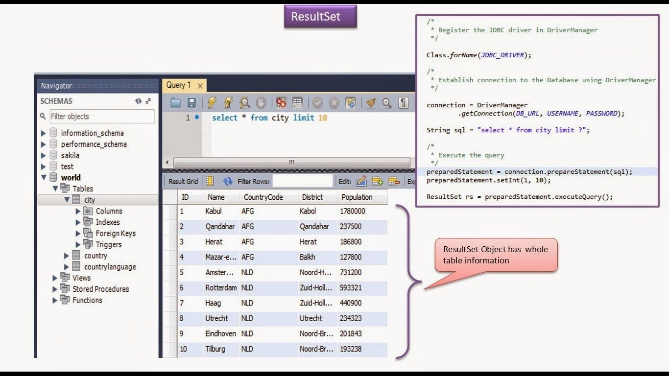 Java ee jdbc resultset j2ee pinterest java tutorial and java java ee jdbc resultset baditri Image collections