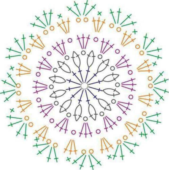 Pin by Valeria Leotta on Crochet, crochet, crochet!   Pinterest ...