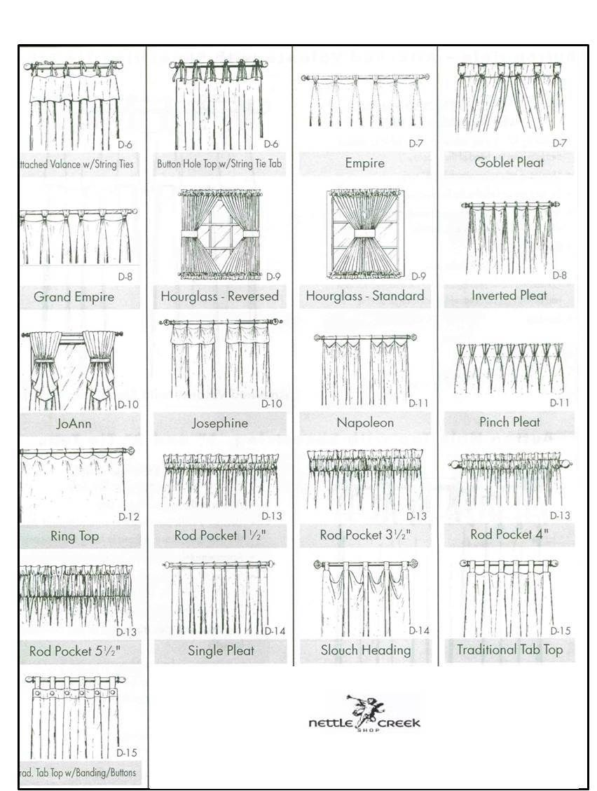 Curtain Call Types Of Curtains