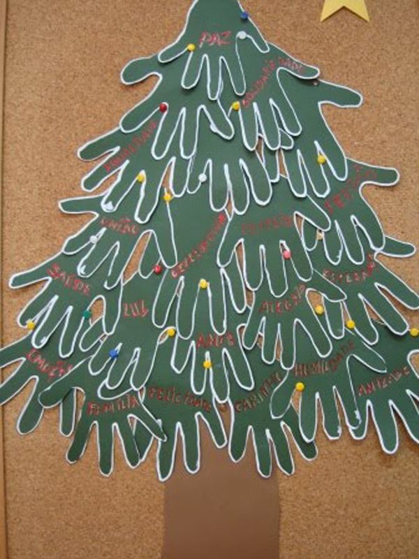 Arvore De Natal Maos Enfeites De Natal Decoracao De Natal E