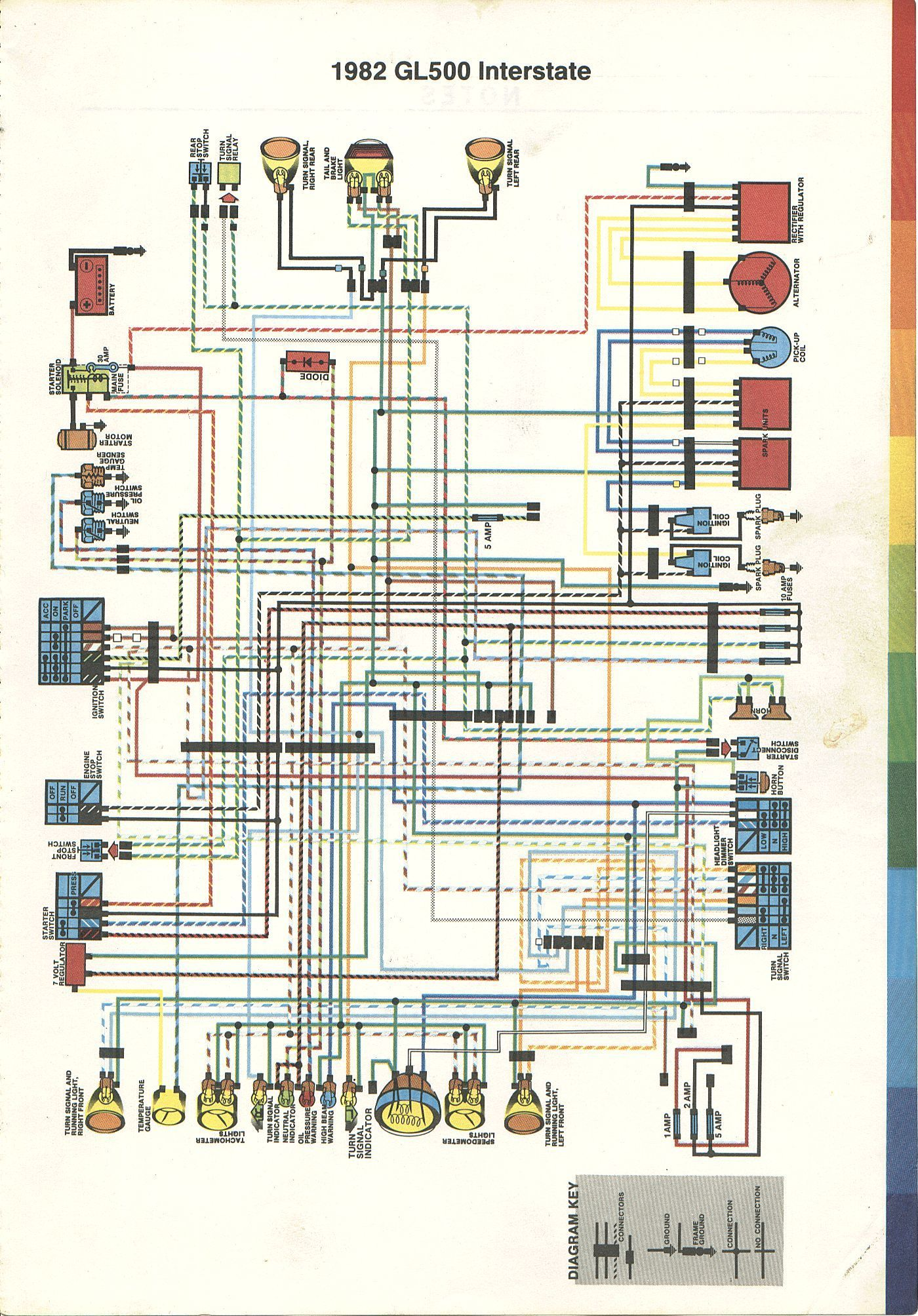 Wiring Diagram 1979 Honda Cx500 Explained Diagrams S65 Pdf Circuit And Hub U2022