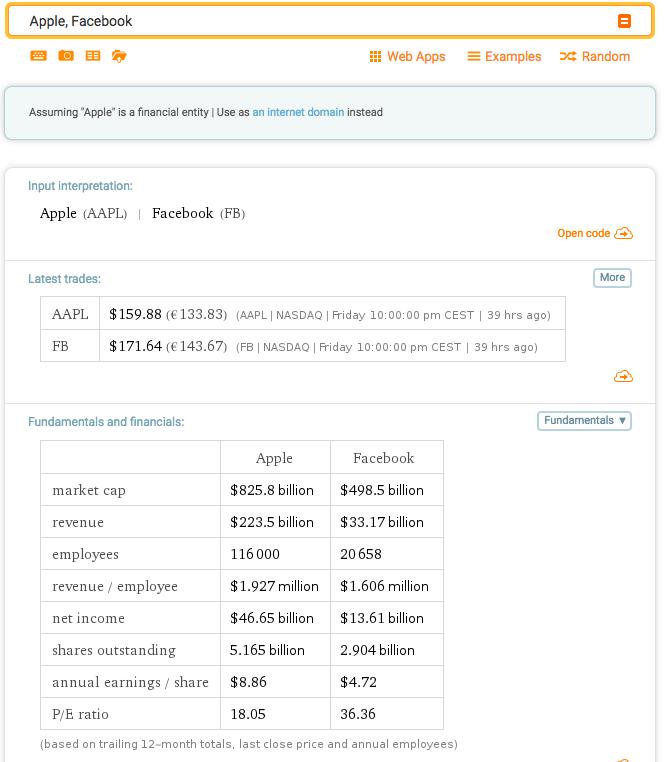 Financial Analysis Wolfram Alpha  Business Process Management