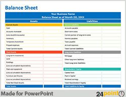 Creating Effective Financial Powerpoint Presentations  Financial