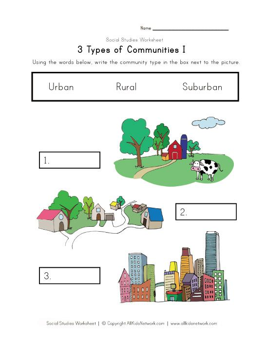 3 Types Of Communities Worksheet Types Of Communities