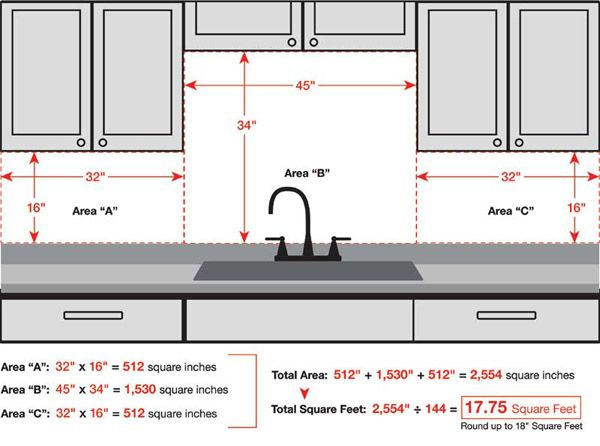 how to calculate the sq footage needed for a metal backsplash area rh pinterest com DIY Backsplash Kitchen Painting Tile Backsplash