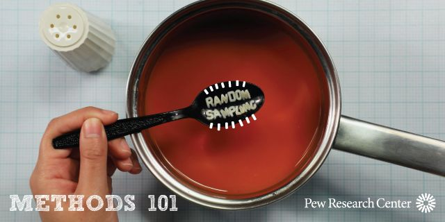 """The first video in our """"Methods 101"""" series is about random sampling, a concept that undergirds all probability-based survey research. Here's how it works."""