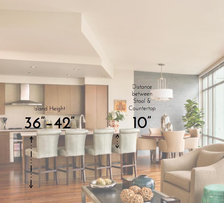 Kitchen 101: Must-Know Standard Kitchen Measurements | Bar stool ...