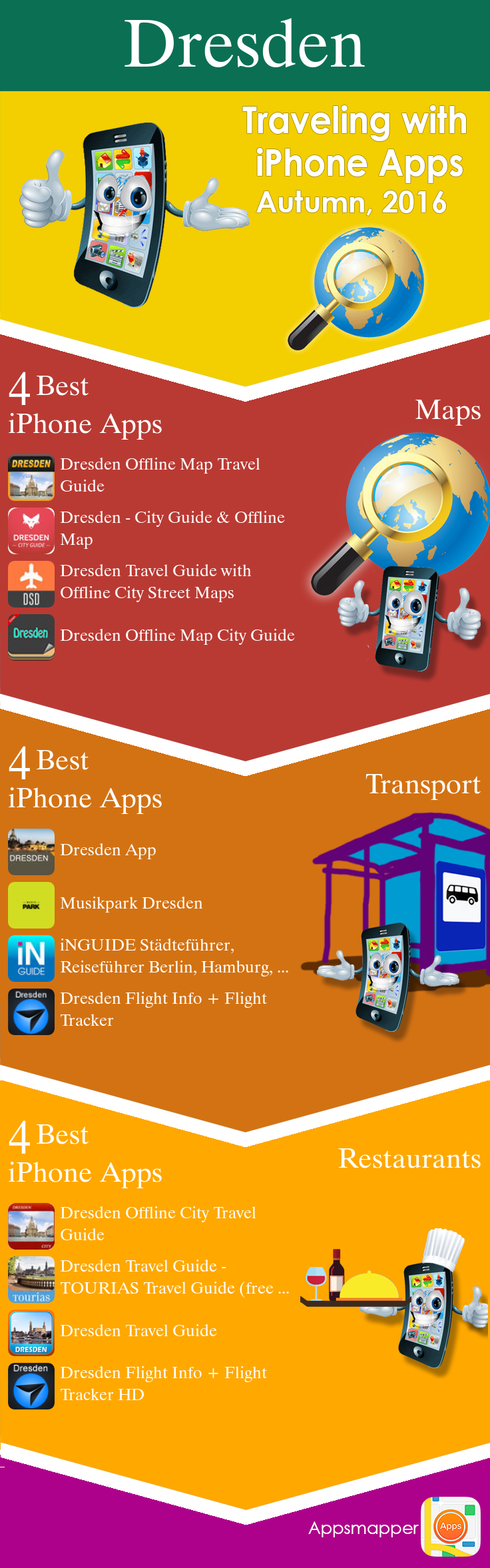 Dresden iPhone apps Travel Guides, Maps, Transportation