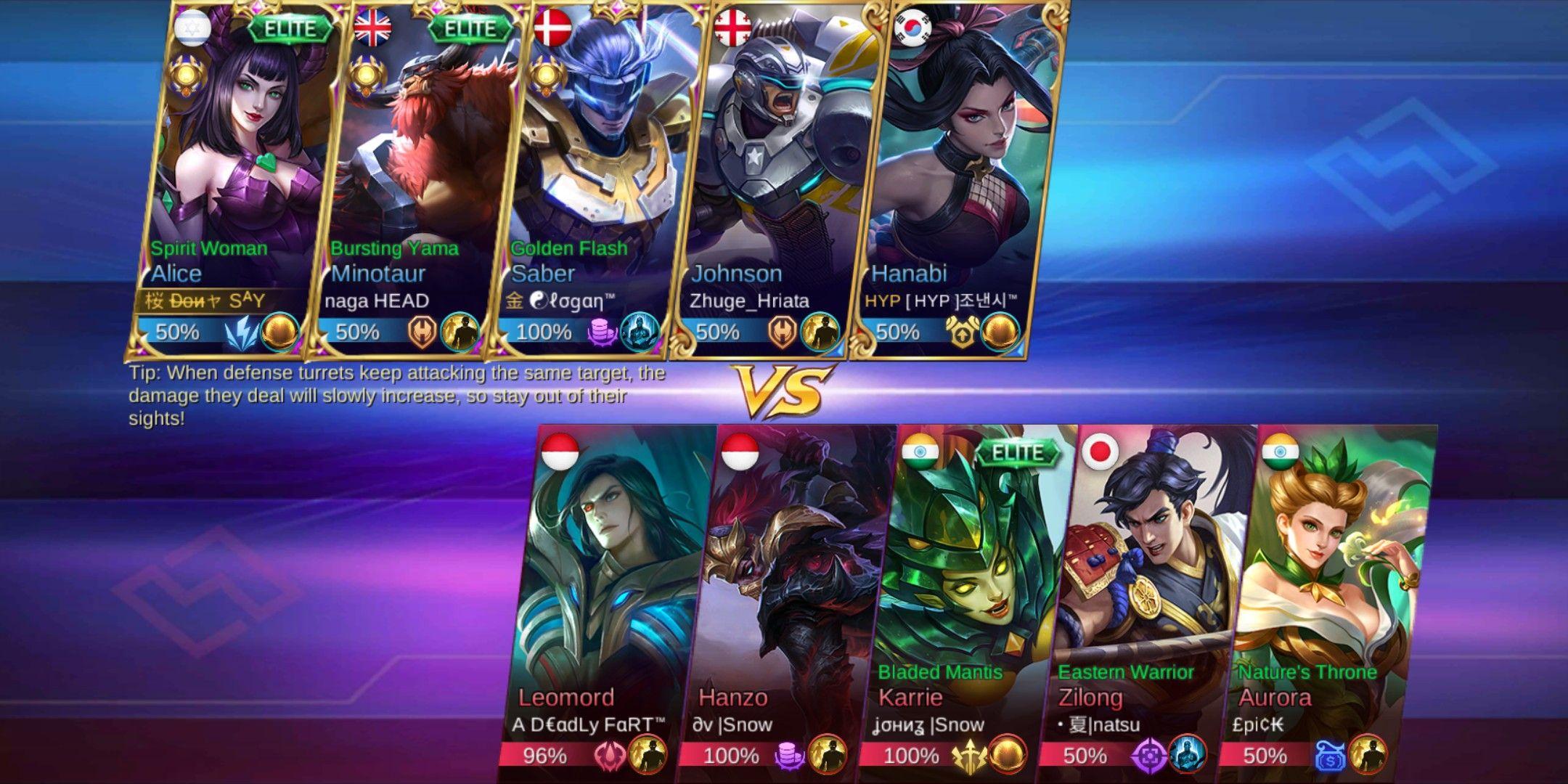 High Level Rank Mobile Legends Legend Pandora Screenshot