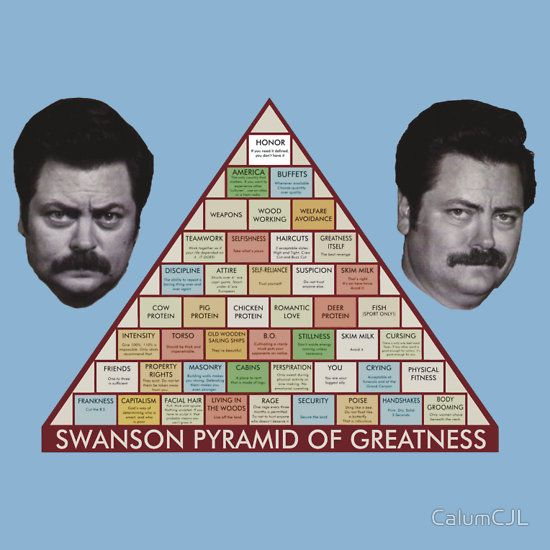 photo relating to Ron Swanson Pyramid of Greatness Printable Version named Ron Swanson Pyramid of Greatness - Parks and Game