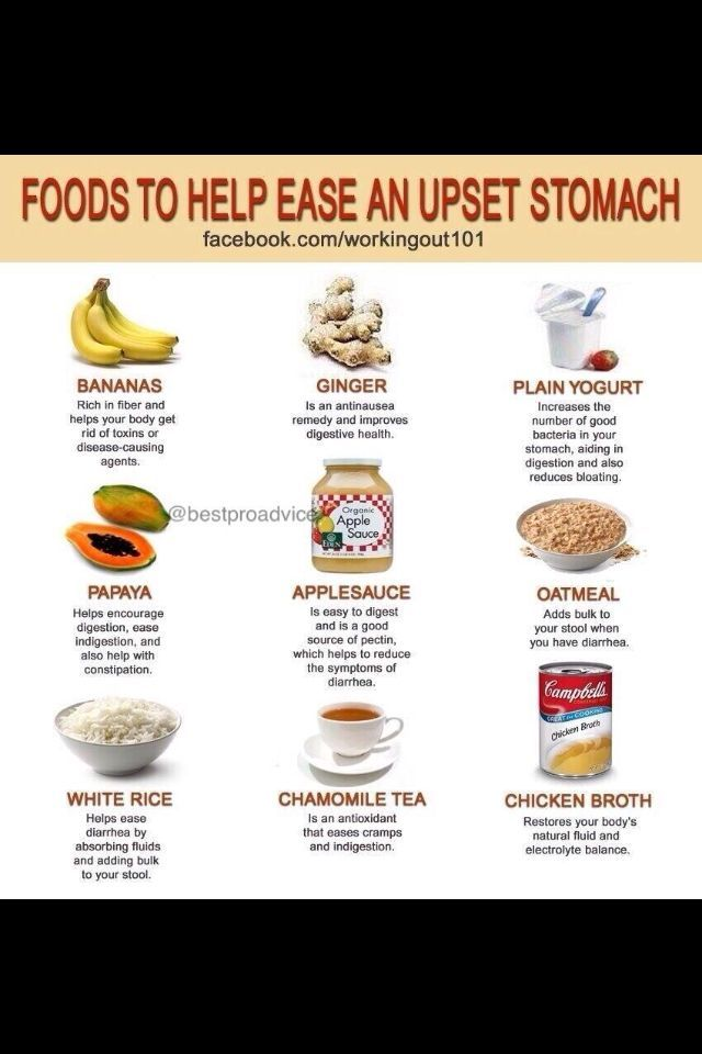 Pin By Danette Carrillo On Other Gastritis Gastritis