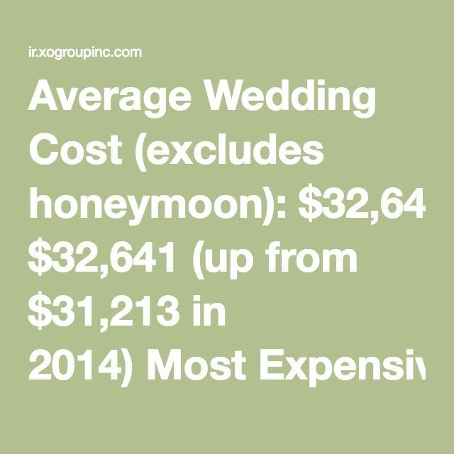 Average Wedding Cost (excludes Honeymoon): $32,641 (up