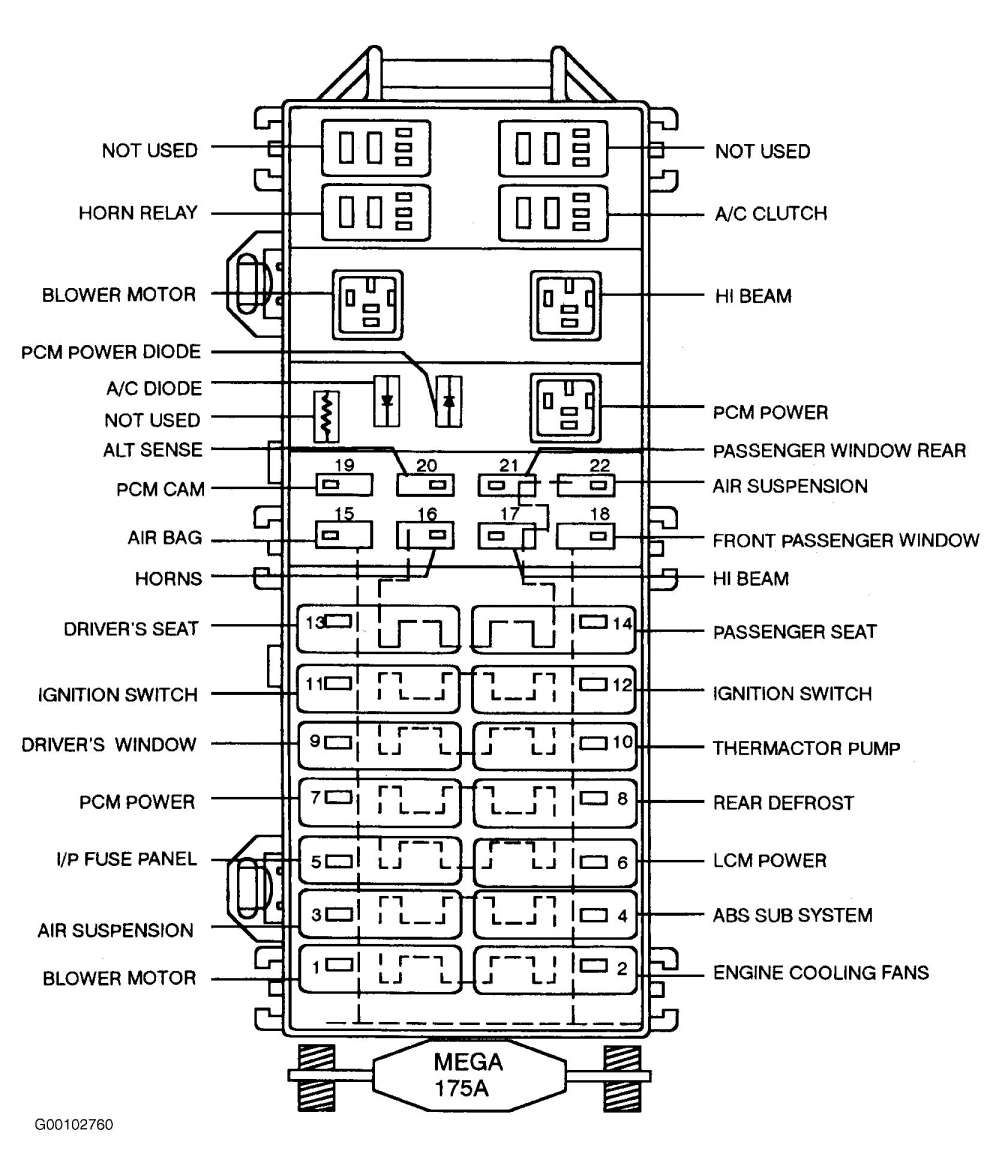 1998 Lincoln Town Car Alternator Wiring Diagram And Town Car Fuse Box  2020