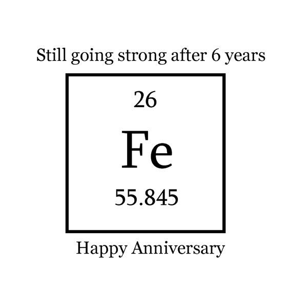 Sixth Wedding Anniversary Gift Ideas For Him: Iron Anniversary Card, Six Year Anniversary, 6 Year