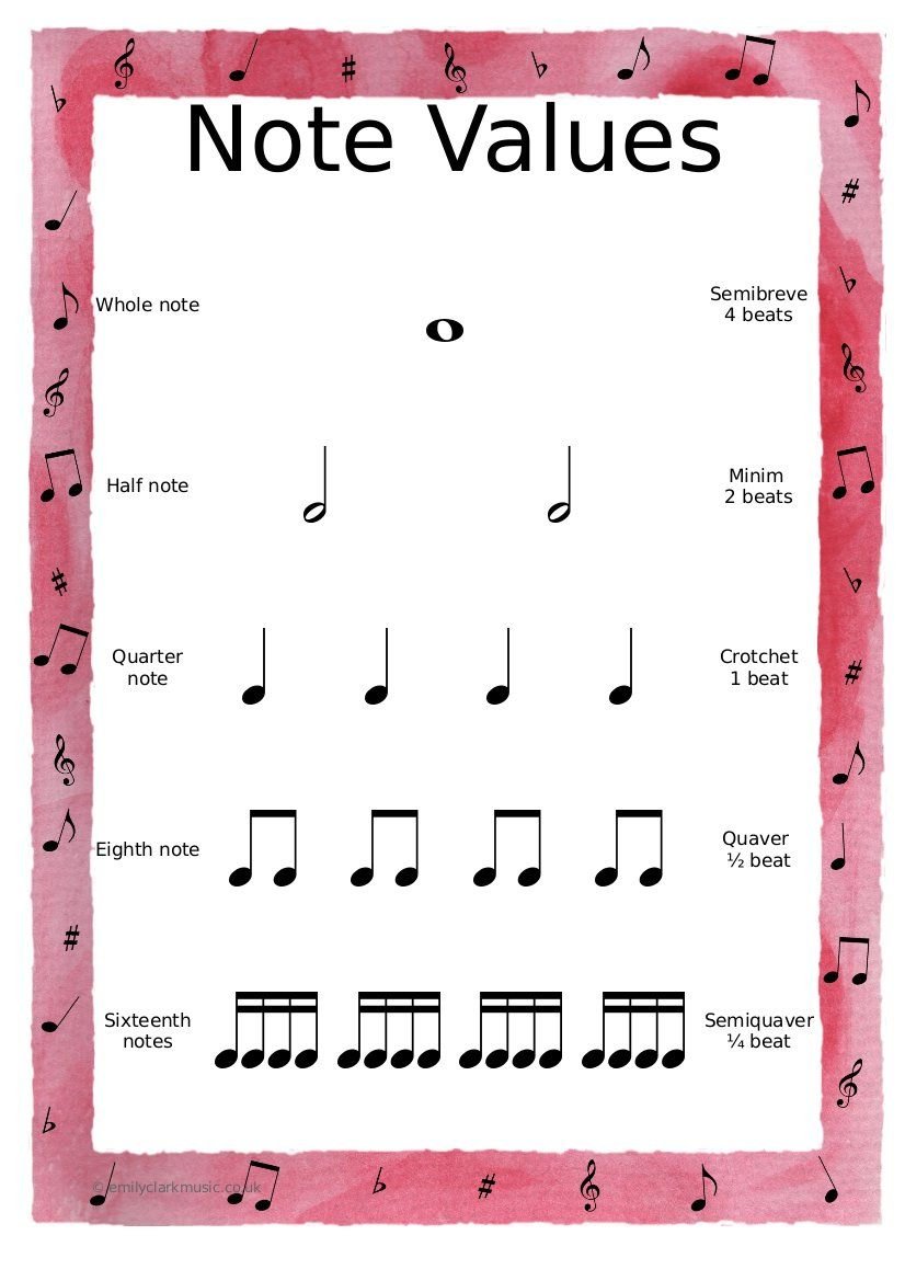 Uncategorized Note Values Worksheet october 2014 theyre not our goats page 2 music class note values chart