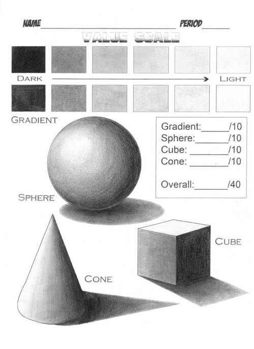 Value scale and sphere worksheet 7th grade Art blending value – Value Worksheet