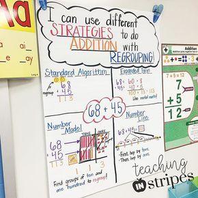 Addition With Regrouping Anchor Chart Math Charts Third Grade Math Subtraction Anchor Chart