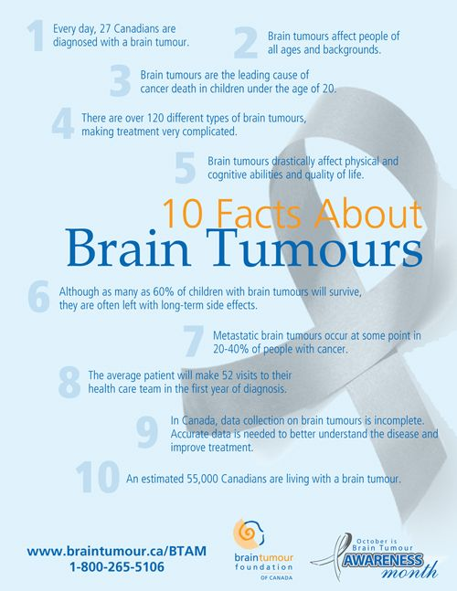 Our Brain Is Who We Are A Brain Tumour Can Change That