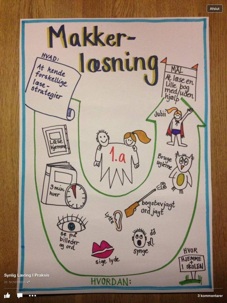 makkerlæsning | 1. Klasse USU | Læring, Læsning og Skole ideer