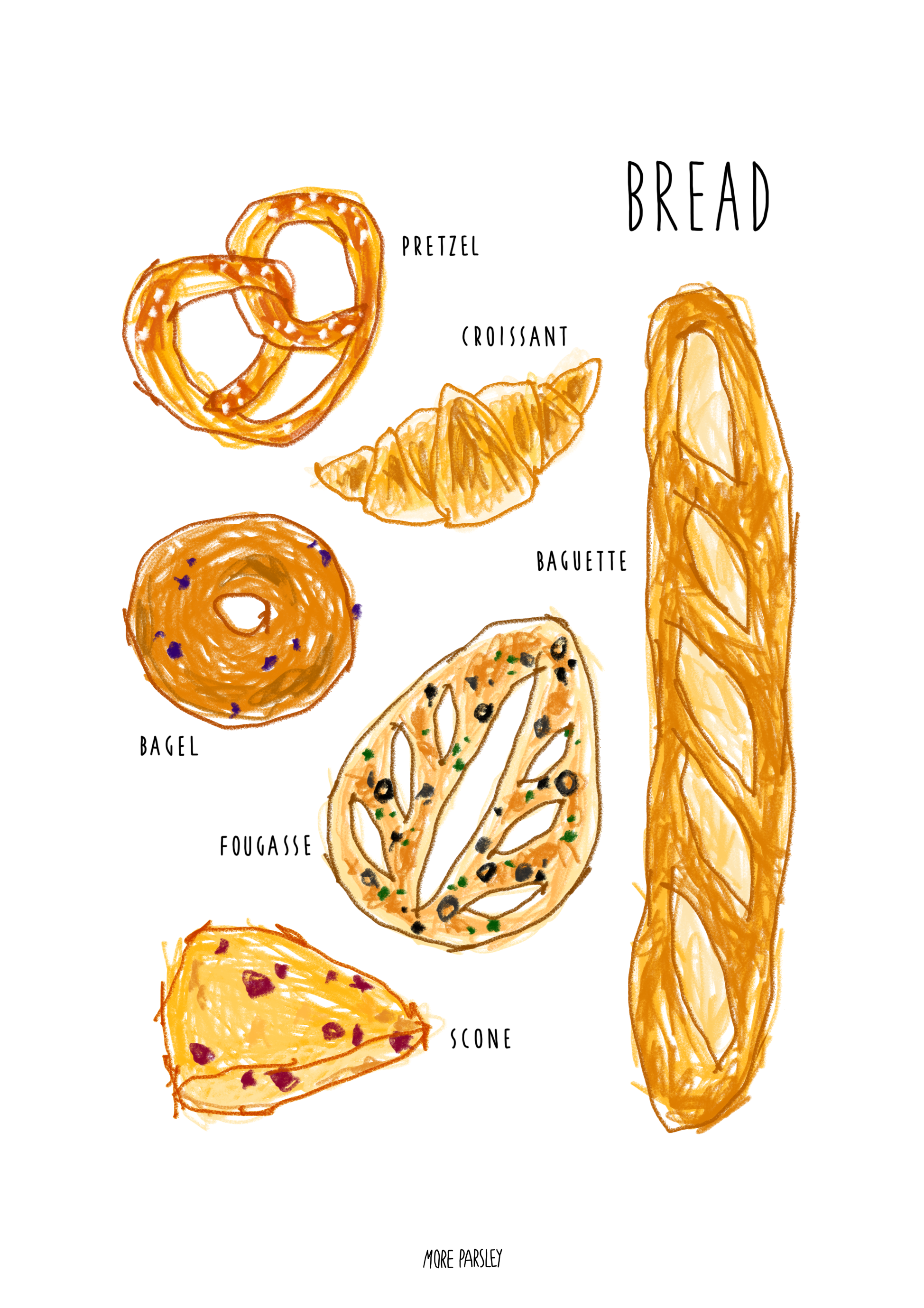 how to draw bakery food
