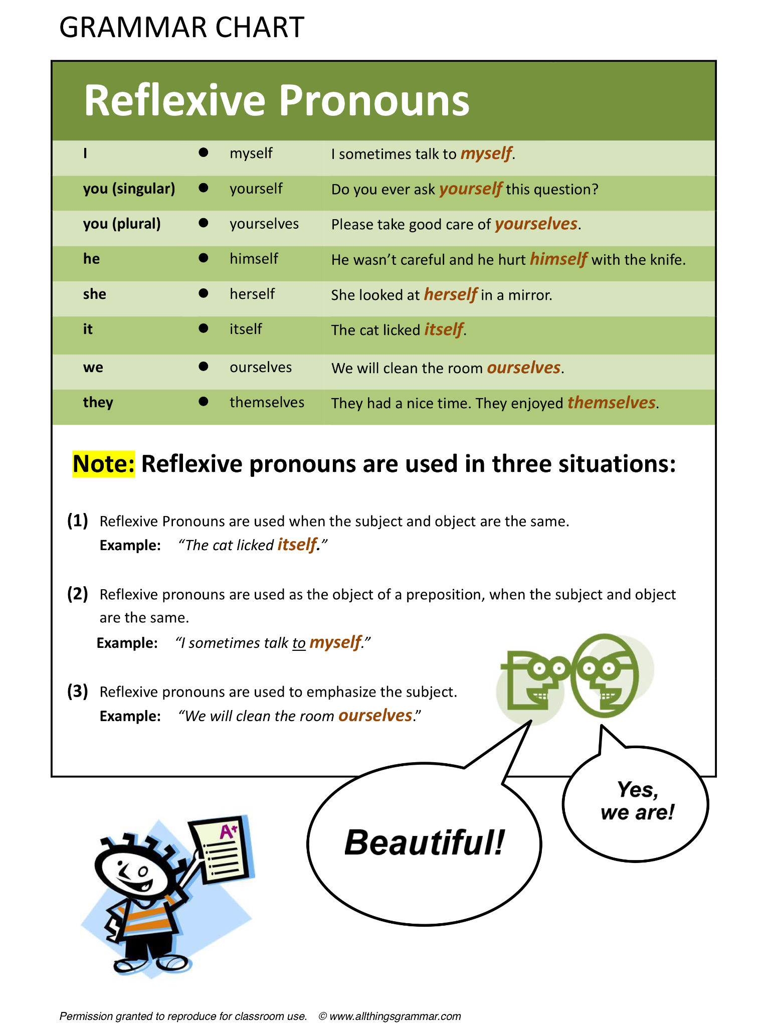 English Grammar Reflexive Pronouns Lthingsgrammar Reflexive Pronouns