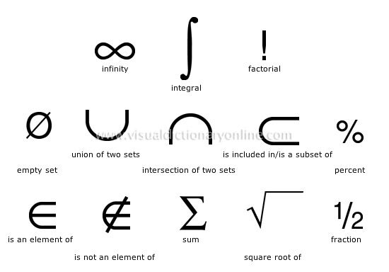 Math Union Symbol Image Collections Symbol Text Art