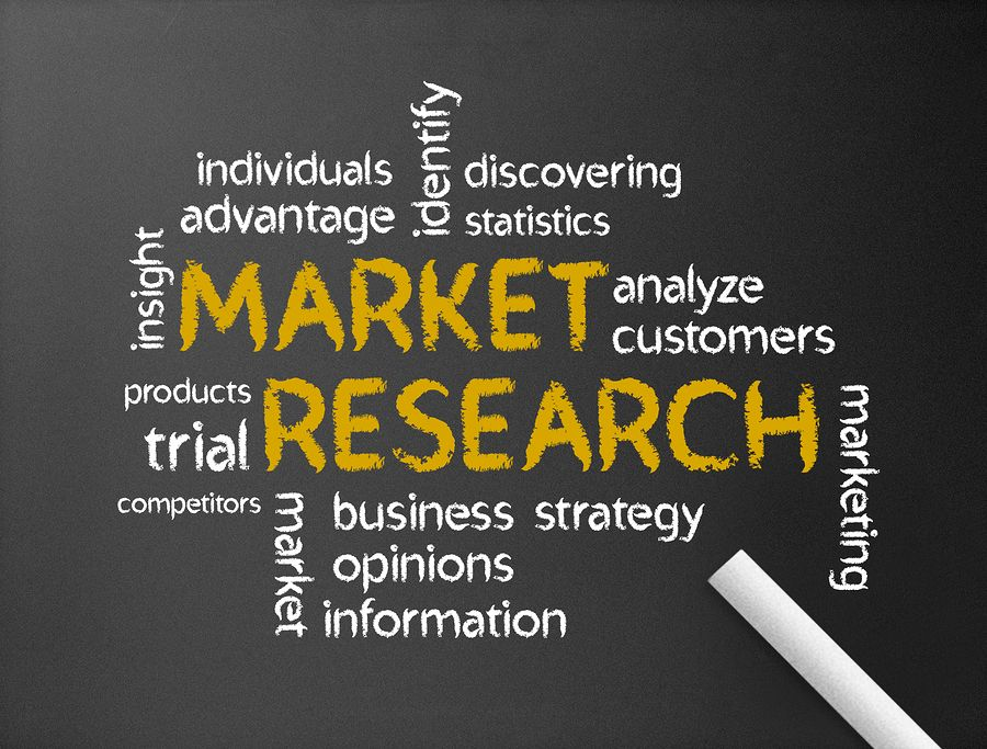 How to Start a Clothing Brand Market research, Research