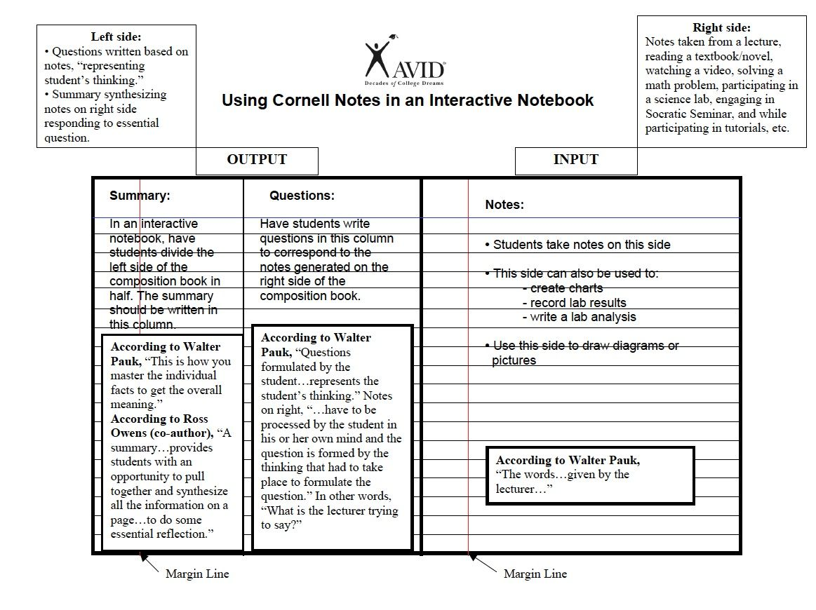 Interactive Notebook Middle School Guidelines